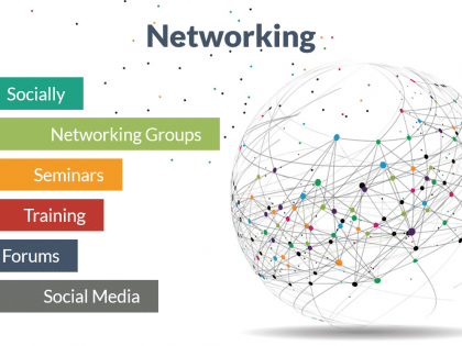 redundancy networking