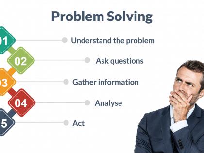 redundancy problem solving