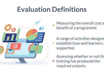 induction evaluation