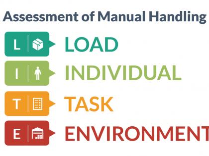 assessment of manual handling