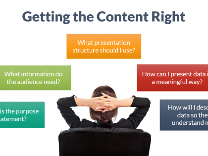 getting content right