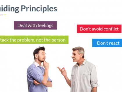 informal resolution principles