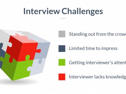 interview challenges