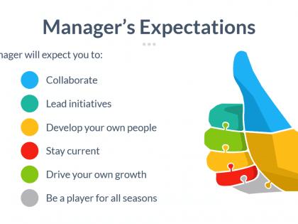 managing upwards expectations