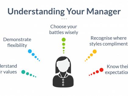 managing upwards understanding