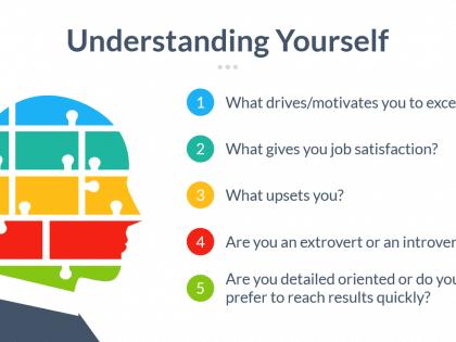 managing upwards yourself