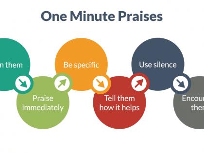 one minute praises