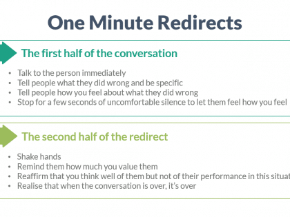 one minute redirects
