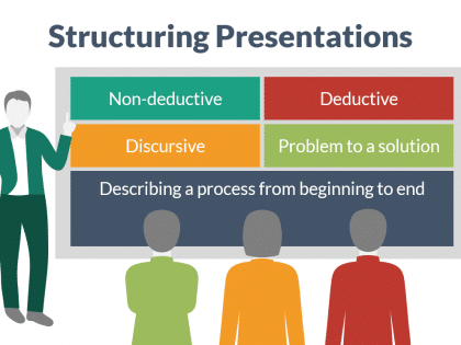 structuring technical presentations