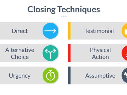 closing techniques slides