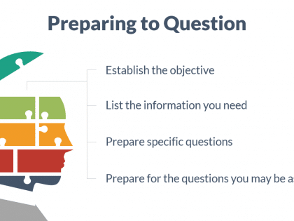 preparing question